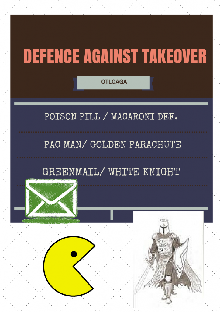 DEFENCE AGAINST
